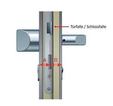 schließzylinder öffnen wenn schlüssel steckt