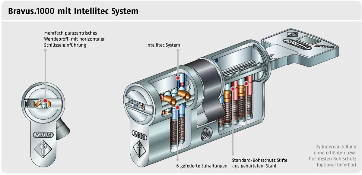 40//45 Abus Bravus 1000 Profilzylinder Schließzylinder Knaufzylinder Bohrschutz