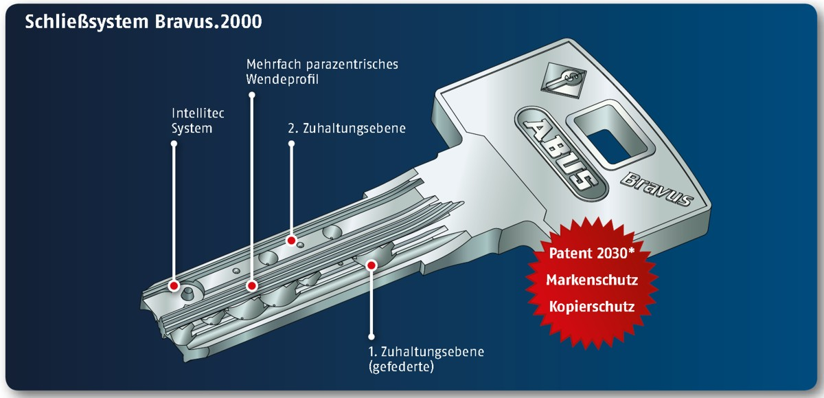 30//55 Abus Bravus 3000 Profilzylinder Schließzylinder Knaufzylinder Bohrschutz