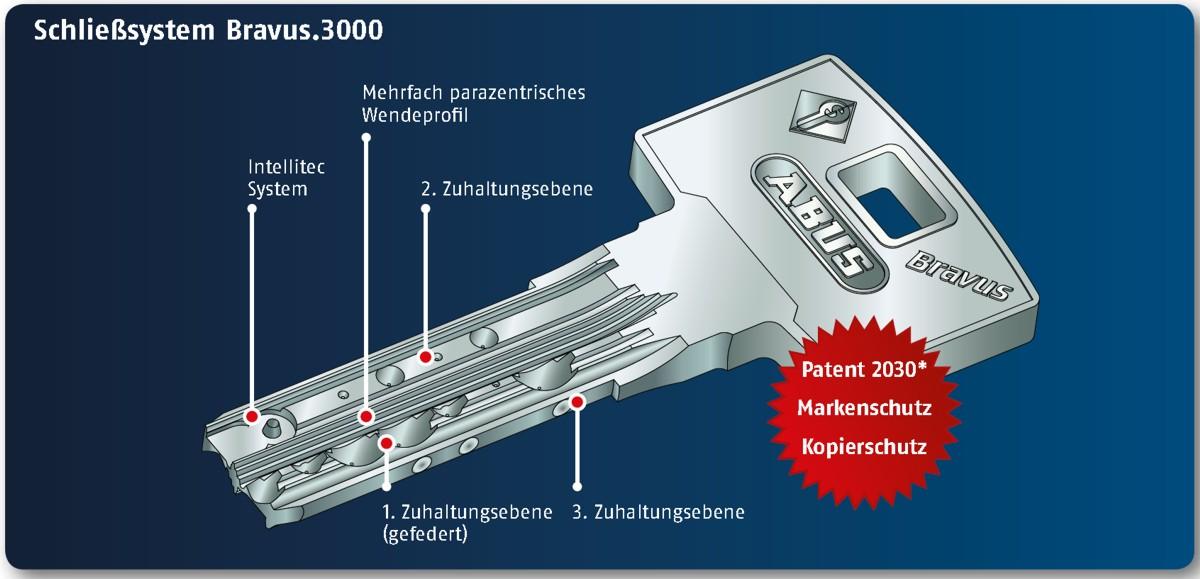 35//45 Abus Bravus 4000 Profilzylinder Schließzylinder Knaufzylinder Bohrschutz