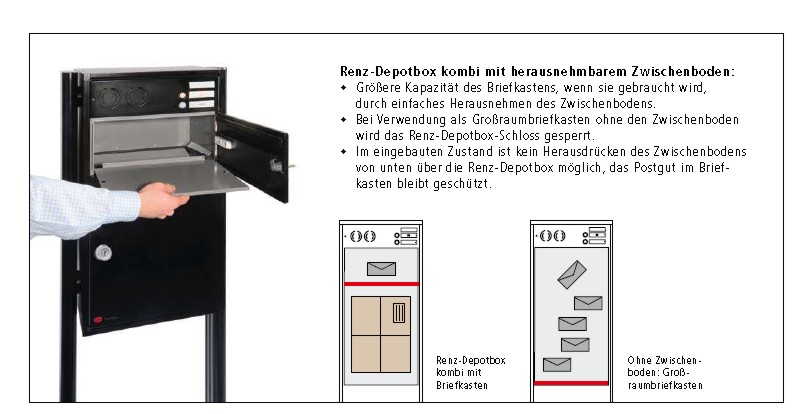 paketbriefkasten renz depotbox wagner sicherheit. Black Bedroom Furniture Sets. Home Design Ideas