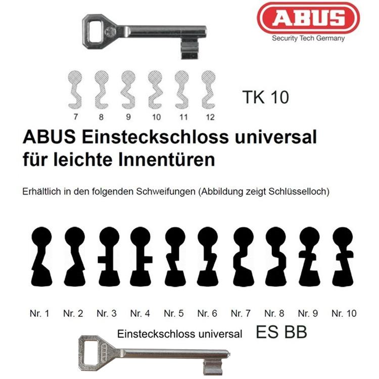 Ersatzschlüssel ABUS Buntbartschlösser | Wagner Sicherheit