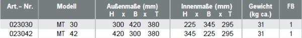 Modell und Maße der MT Möbeltresore